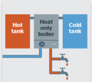 Screenshot 2020-04-16 at 14.33.59 Compare Boiler Quotes
