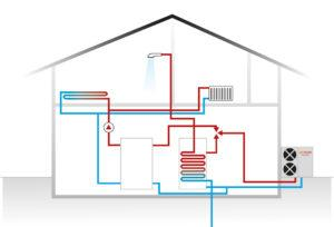 air_source Compare Boiler Quotes