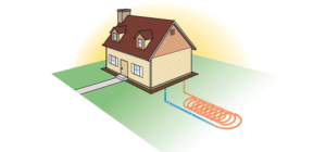 ground_source_heat_pump Compare Boiler Quotes