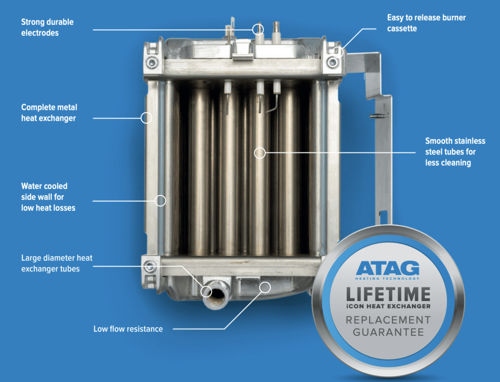 ATAG boilers prices (heat exchanger)