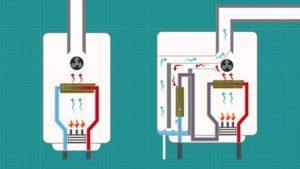 condensing Compare Boiler Quotes