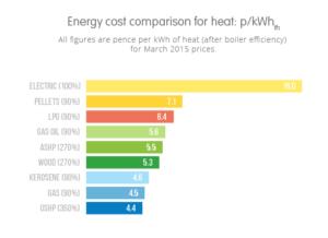 compare1 Compare Boiler Quotes