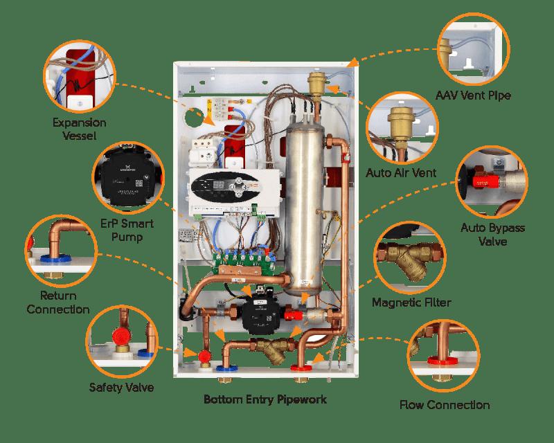 electric boiler reviewsa