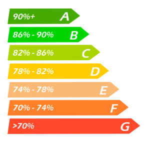 new-boiler-energy-rating Compare Boiler Quotes