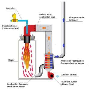 oilboilerschematic Compare Boiler Quotes
