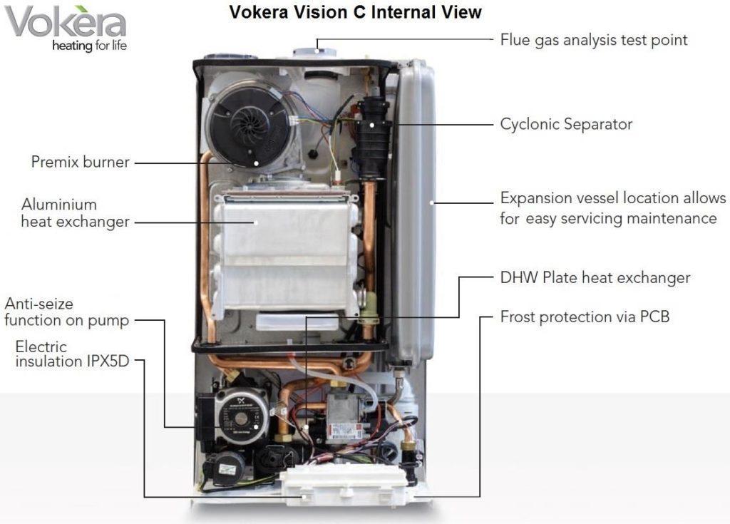 Vokera Vision 25C Combi Boiler