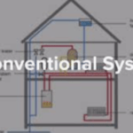 What is a Conventional Boiler? Compare Boiler Quotes